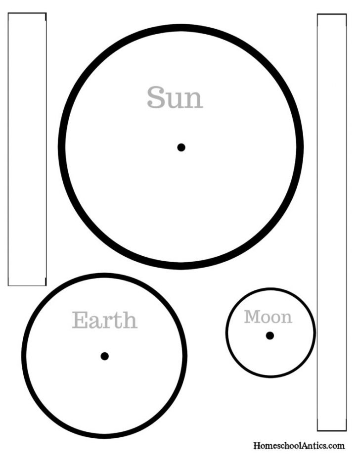 Solar Eclipse Coloring Page Solar Eclipse Coloring Pages For Kids Free Printables Printable