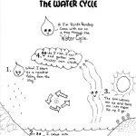 Water Cycle Coloring Page Water Cycle Coloring Page Coloring Pages